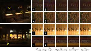 Blind Image Deconvolution Gyro Based Multi Image Deconvolution For Removing Handshake Blur