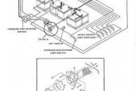 clubcar 48 volt battery wiring diagram wiring diagram