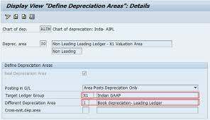 gaap useful life table parallel ledgers in asset accounting sap blogs