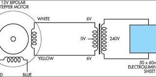 charming ac generator dc generator motors magnetism as well as