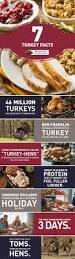 thanksgiving dinner shipped best 10 facts about thanksgiving ideas on pinterest