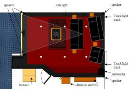 home theater floor plans home theater on a budget