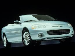 2004 chrysler sebring convertible review gallery top speed
