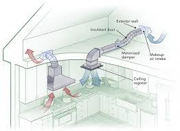 how to provide makeup air for range hoods greenbuildingadvisor com