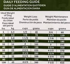 hill u0027s prescription diet metabolic weight management chicken