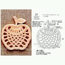 si鑒es baquets 18 best conchiglie images on crochet stitches tutorials
