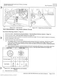 ingersoll rand club car wiring diagram on wiring diagram for 1999