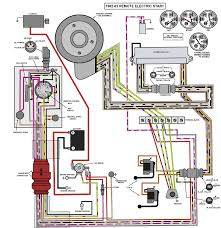 outboard motor wiring harness wiring diagram
