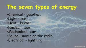 what type of energy is light forms of energy g6