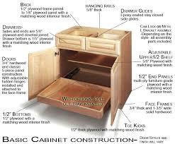 preassembled kitchen cabinets elegant assembled kitchen cabinets fanti blog pre windigoturbines