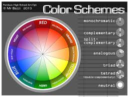 great colour wheel colour schemes cool design ideas 2317