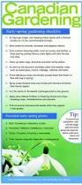 Canadian Garden Zones - climate zones central california gardening zones gardens and