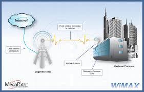 wiring diagram internet and voice u2013 readingrat net