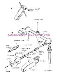 Kitchen Faucet Parts Names Bathroom Faucet Parts Moen Kingsley Standard 3 U2013 Bathroom Ideas