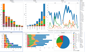Best Qlikview Resume by Tableau Data Visualization