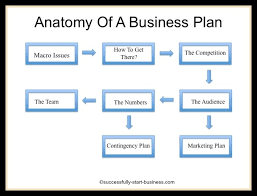 small business plan template business plan template