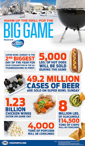 bowl sunday second highest food consumption day in the us