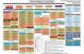 Pentagon Map Read U0027em All Pentagon U0027s 193 Mind Numbing Cybersecurity Regs Wired