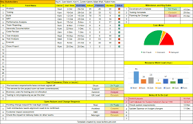 High Level Project Plan Excel Template One Page Project Manager Excel Template Free Projects
