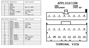 wiring diagram for 1999 ford explorer radio u2013 readingrat net