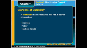 defintion of chemistry u0026 its branches youtube