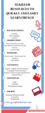 Fun French Worksheets 25 Best Teaching French Ideas On Pinterest French Language