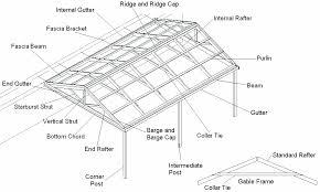 Pergola Blueprints Free by Gabled Pergola Diagram Garden Pinterest Pergolas Car Ports