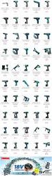 50 best makita tools images on pinterest makita tools workshop