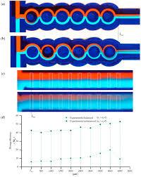 sensors free full text xurography as a rapid fabrication