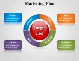 marketing plan ppt slide templates slideworld
