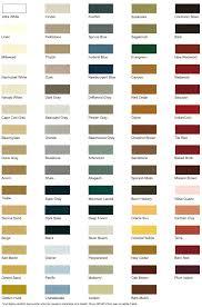 palette de couleur pour cuisine palette de couleur leroy merlin avec cuisine peinture pour bois ext