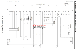 manitou wiring diagram pioneer wiring harness colors