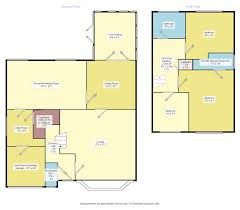 property for sale in perton staffordshire find houses and flats
