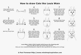 to draw cats like louis wain