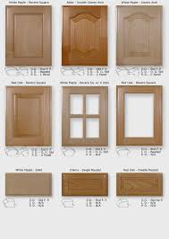 Buy Replacement Kitchen Cabinet Doors 70 Where To Buy Replacement Kitchen Cabinet Doors Kitchen
