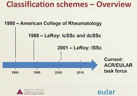 Sle Of Privacy Policy Statement by Introduction And Physiology Of Lupus Intechopen