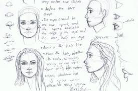drawing tutorials collection series how to draw the human face
