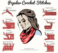 20 basic crochet stitches allfreecrochet com