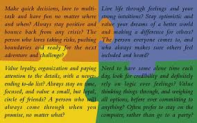 color personality test what color are you
