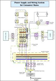 bathroom fan switch wiring diagram sesapro com pleasing carlplant