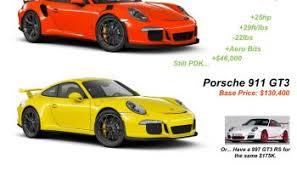 porsche gt3 price what will the 4 0l porsche 991 2 gt3 do to the 911 market