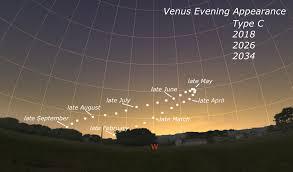pattern of white clouds in streaks night sky tonight stargazing astronomy forecast eye on the night sky