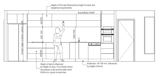 what is the height of a standard kitchen base cabinet kitchen measurements