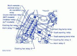 2012 nissan cube radiator fan relay switch locator 2012 wiring