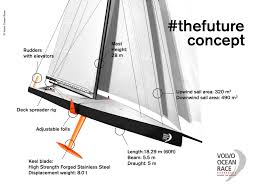 what is the latest volvo commercial about new vision for volvo ocean race u003e u003e scuttlebutt sailing news