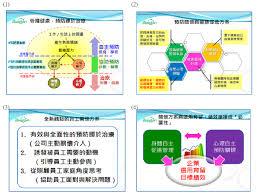si鑒e ocde 企業si服務應用說明 黃秋蓉老師企業平台