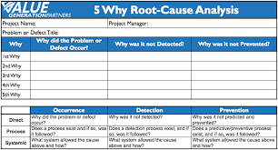 Root Cause Analysis Excel Template Generating Value By Conducting 5 Why Root Cause Analysis Rod