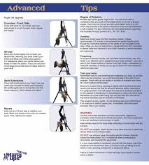 inversion table how to use 30 day teeter inversion table program