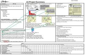 a3 report template a3 problem solving root cause analysis