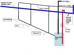 basement bathroom plumbing pump interior design throughout